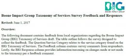 Taxonomy survey feedback